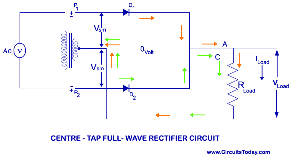 Rectifier Wiring Diagram For Get Free Image About Wiring Diagram