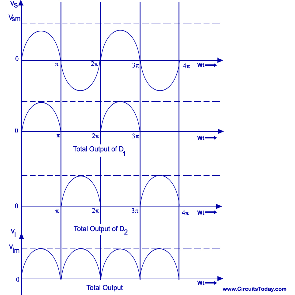 Index of wp contentuploads200908 centre tap full wave rectifier waveformg asfbconference2016 Choice Image