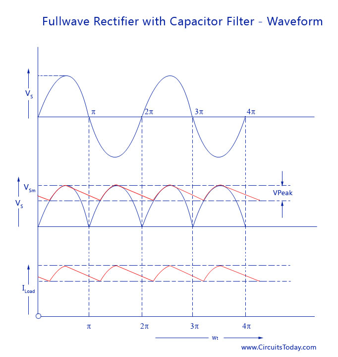 Index of wp contentuploads200908 full wave rectifier with capacitor filter waveformg asfbconference2016 Choice Image