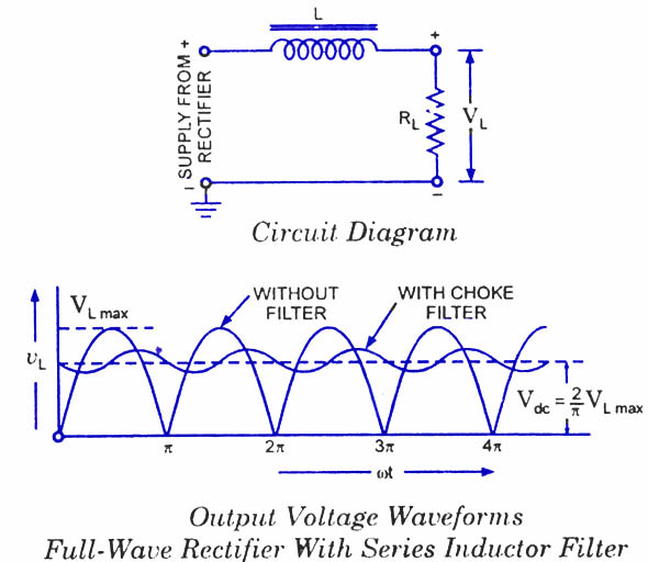 Index of wp contentuploads200908 series inductor filterg asfbconference2016 Choice Image