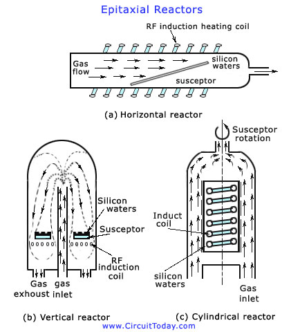 gas furnace schematic diagram with Chemical Vapour Deposition Cvd on Chemical Vapour Deposition Cvd besides 9 together with Default furthermore Water Heater Pilot Light as well Hydronic heating systems.