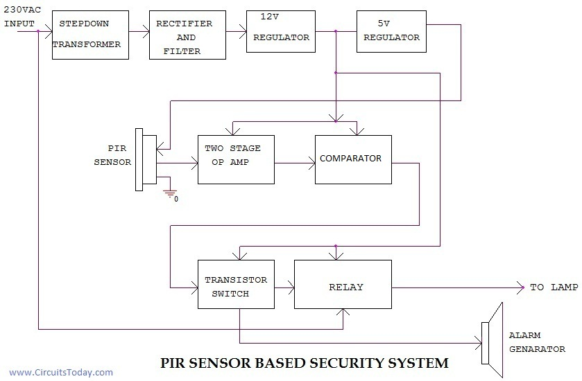 Pir Sensor Based Security System Todays Circuits