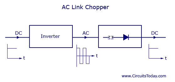 Choppers And Types Ac And Dc Chopper Circuits