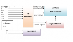 Index of wp contentuploads201202 lcd display block diagram 300x173g ccuart Image collections
