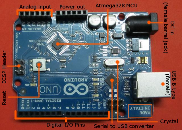 Arduino for beginners guide in