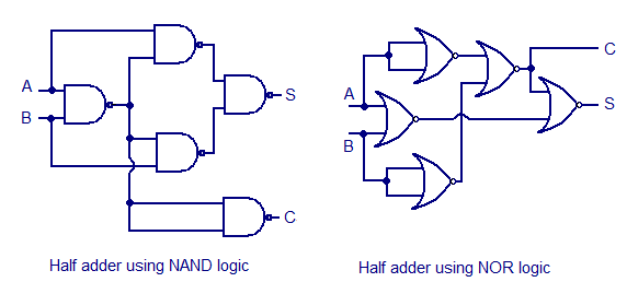 Images for full adder circuit using nor gates only